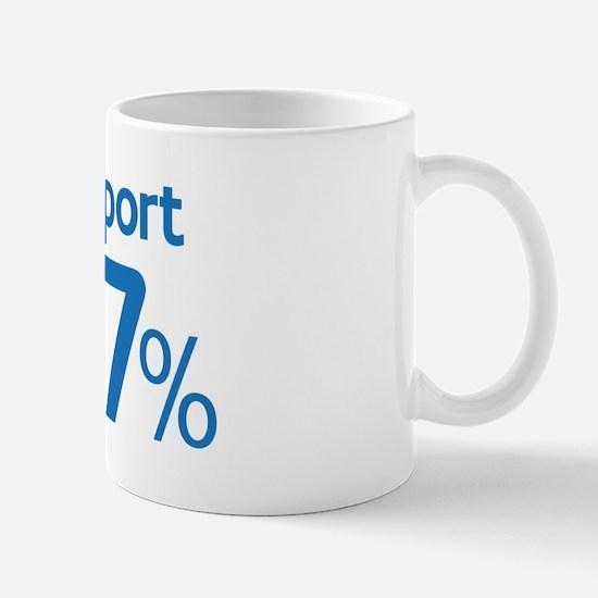 I Support the 47% Mug