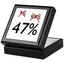 1 percent 99 percent 47 percent Romney Obama Keeps