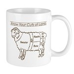 Dark Brown Print / Know Your Cuts of Lamb Mug