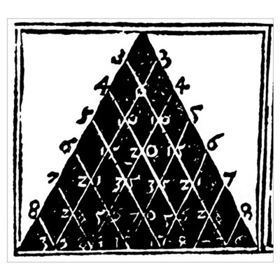 Petrus Apianus's Pascal's Triangle, 1527 Poster
