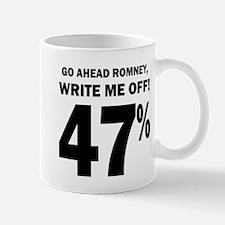 47 percent: Mug