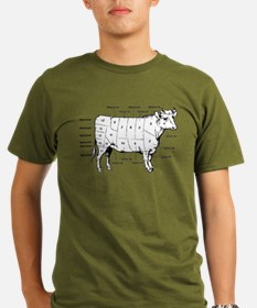 Beef Cuts Organic Men's T-Shirt (dark)
