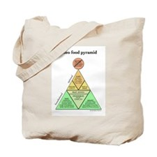 Paleo Food Pyramid Tote Bag