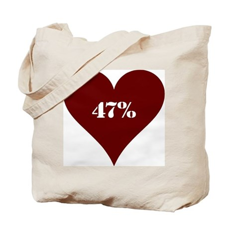 47 percent Love Tote Bag