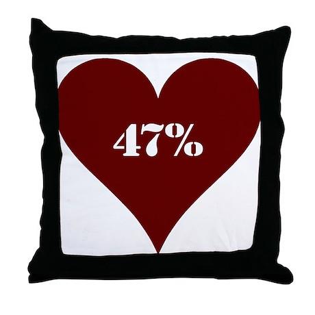 47% Hot Love Throw Pillow
