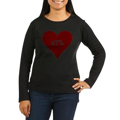 47% Hot Love Women's Long Sleeve Dark T-Shirt