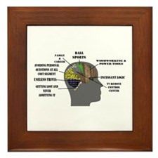 Mans Brain Framed Tile