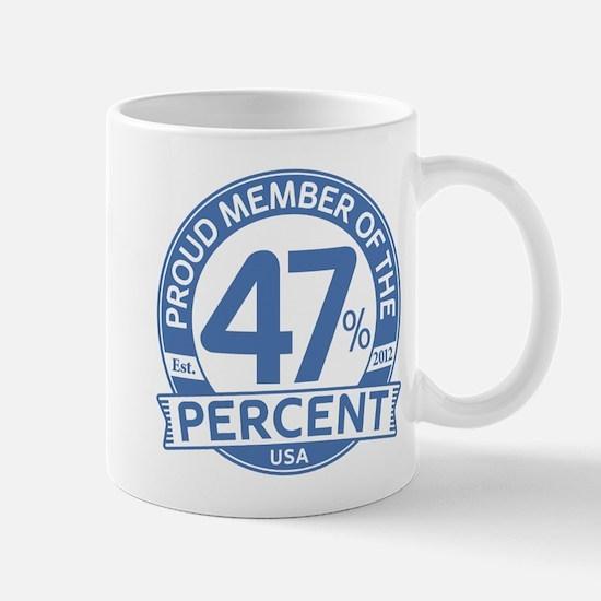 Member 47 Percent Mug