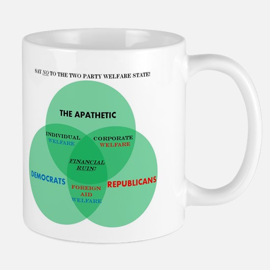 SAY NO TO THE TWO PARTY WELFARE STATE Mug