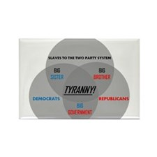 SAY NO TO THE TWO PARTY TYRANNY Rectangle Magnet