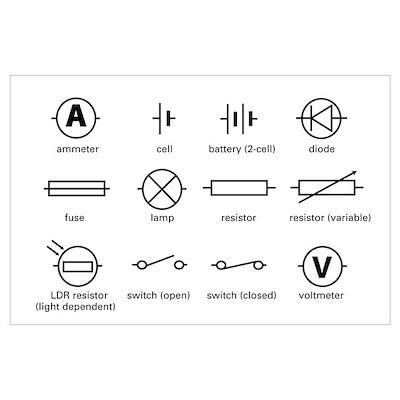 Standard electrical circuit symbols Poster