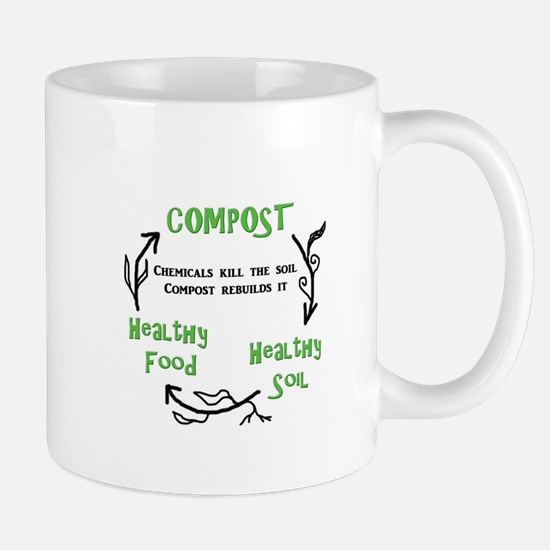 Compost rebuilds the soil Mug