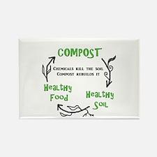 Compost rebuilds the soil Rectangle Magnet