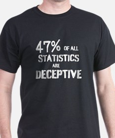 47% OF ALL STATISTICS ARE DECEPTIVE T-Shirt