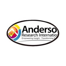Anderson Research International Patches