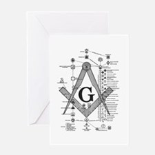 Masonic Bodies Greeting Card