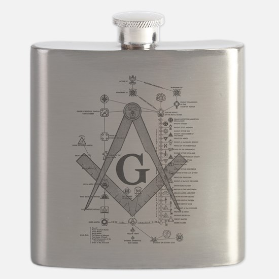 Masonic Bodies Flask