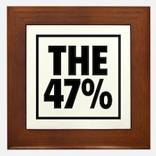 The 47 Percent Framed Tile