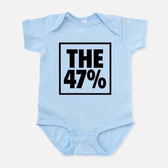 The 47 Percent Infant Bodysuit