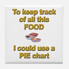 Holiday Feast Food Humor Tile Coaster