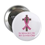 Personalized breast cancer Single