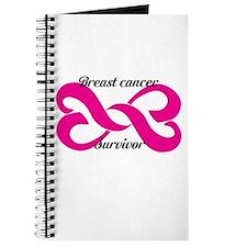 Breast cancer survivor Journal