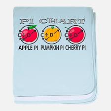 Pi Chart baby blanket