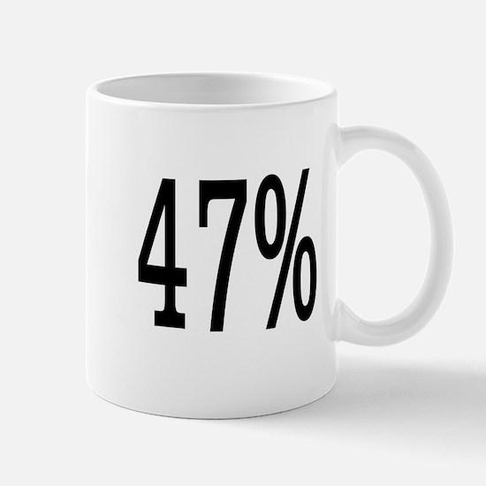 47 Percent Mug