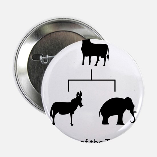 "Evolution of the Two Party System 2.25"" Button"