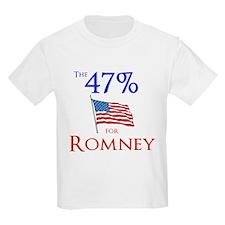 The 47% for Romney T-Shirt