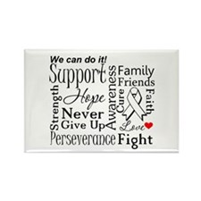 Retinoblastoma Cancer Words Rectangle Magnet