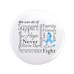 Prostate Cancer Words 3.5