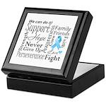 Prostate Cancer Words Keepsake Box
