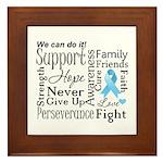 Prostate Cancer Words Framed Tile