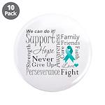 Ovarian Cancer Words 3.5