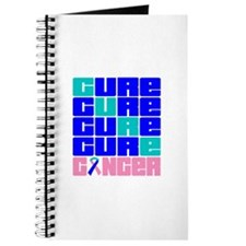 CURE Thyroid Cancer Collage Journal
