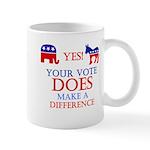 Your Vote Counts Mug