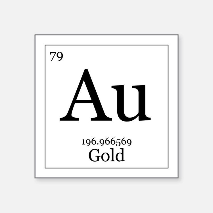 The gallery for gold element symbol - Tungsten symbol periodic table ...