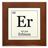 Erbium Framed Tiles
