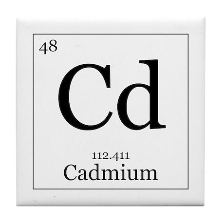Cadmium Periodic Table