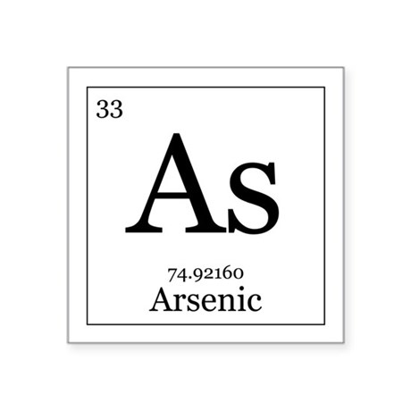 Arsenic element periodic table images for Arsenic ptable