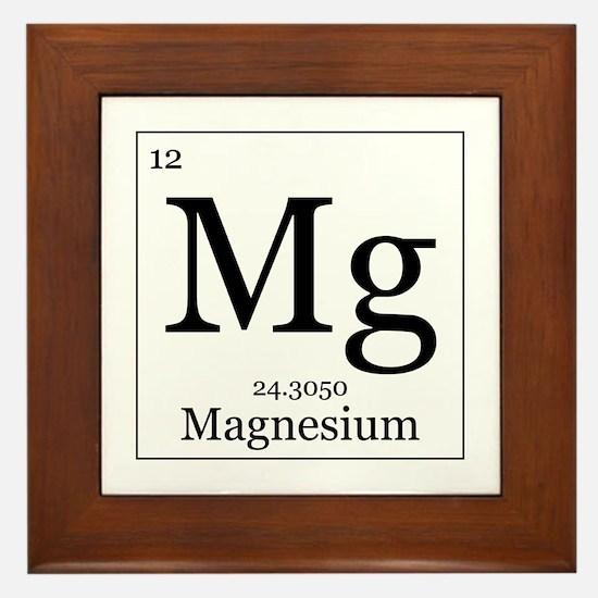 Elements - 12 Magnesium Framed Tile