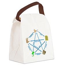 Spock Lizard Lunch Bag