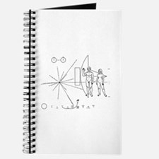 Pioneer Plaque Journal