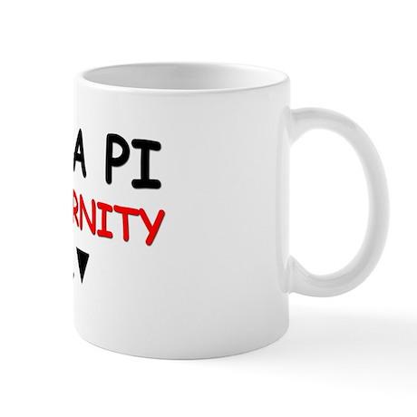 """I Eta Pi Fraternity"" Mug"