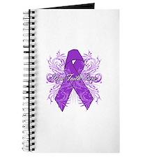 Hope Faith Cure Pancreatitis Journal
