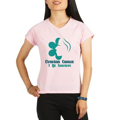 Ovarian Cancer 1 Year Survivor Performance Dry T-S