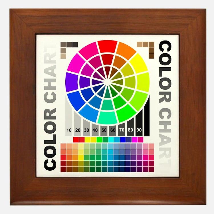 Color chart Framed Tile