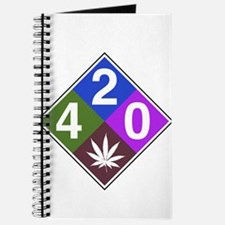 420 caution blue.png Journal