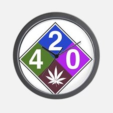 420 caution blue.png Wall Clock